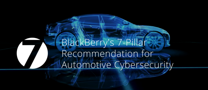 BlackBerry's 7-Pillar Recommendation for Automotive Cybersecurity