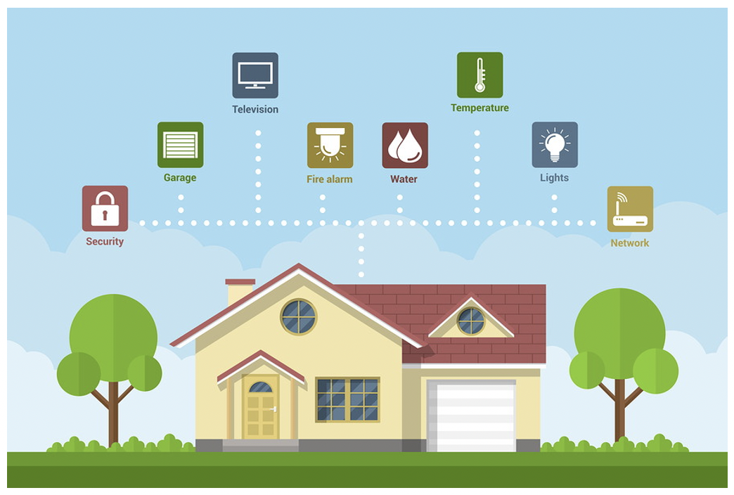 BLE smart home systems